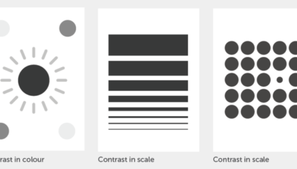 Composition Rules for Designers